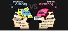 Какие 6 самых эффективных контент- стратегий маркетинга?