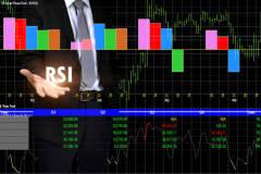 О пользе осциллятора RSI при выборе стратегии участника фондового рынка