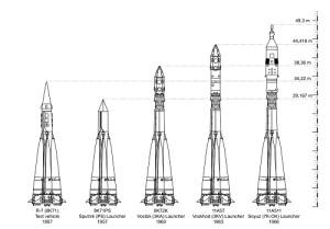 Осуществлен запуск первой советской межконтинентальной баллистической ракеты Р-7