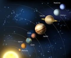 Астроном Уильям Гершель открыл Уран