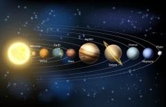 Астроном Клайд Томбо открыл планету Плутон