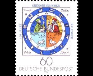 Папа Римский Григорий XIII издал буллу о переходе на григорианский календарь